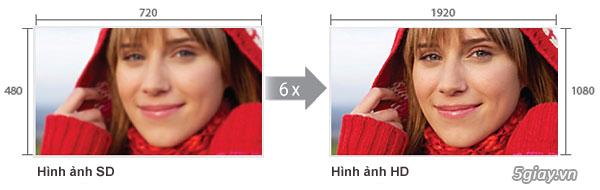 Cách chơi phim HD-3D tại nhà cho bạn hiện nay - 26934