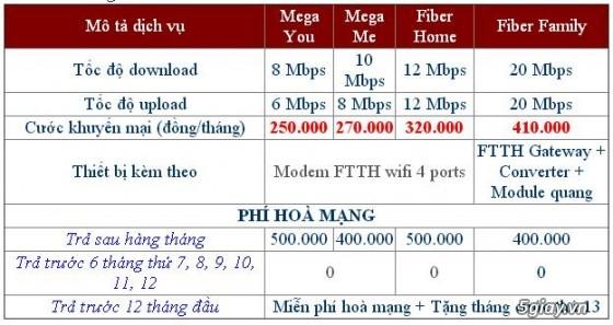 Lắp đặt internet miễn phí hòa mạng 100% hot. Lh 0988 729 776 - 10