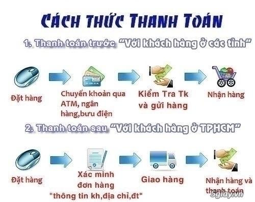 [ Thiện Pôxe Racing ] Pô AHM Lon Tròn - AHM Oval ( Hàng Việt Nam Chất Lượng Cao ) - 6