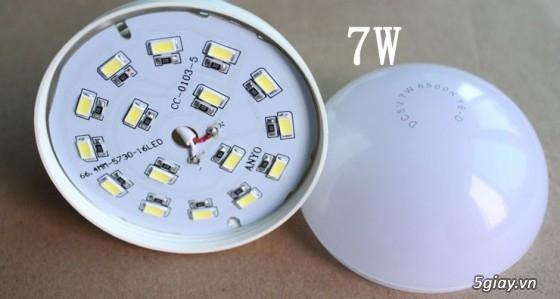 KAWASAN - thiết bị điện thông minh & an toàn giúp ngôi nhà bạn tiện nghi hơn --xem ngay - 5