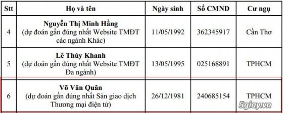 <2014> 5giay đạt giải 1Sàn giao dịch thương mại điện tử tiêu biểu 2014 - 2