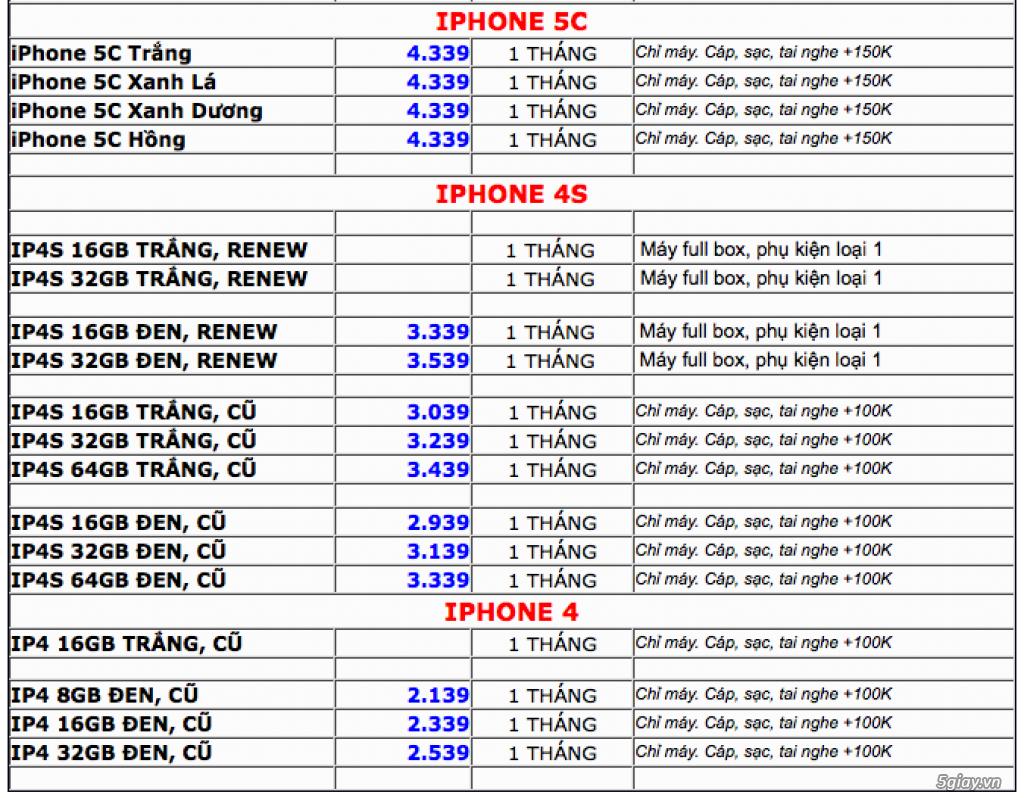 Táo Vui - Chuyên iPad Giá sỉ. BH 6 tháng, hậu mãi sau bán hàng cực tốt - 1