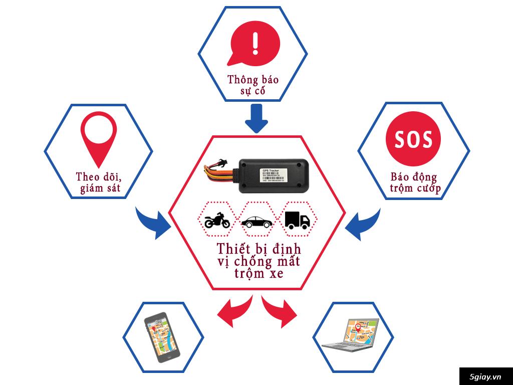 Định vị - Giám sát hành trình - Chống trộm Ô tô xe máy - 7