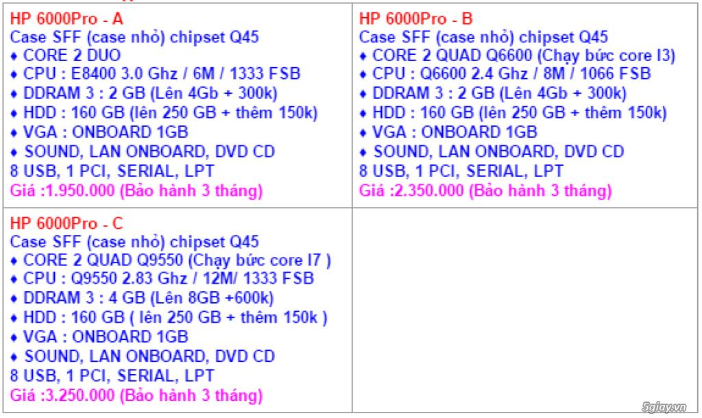Xã 600 LCD led siêu mỏng 22,24,27 hàng nhật,b.hành 1 năm,giá cực rẻ - 20