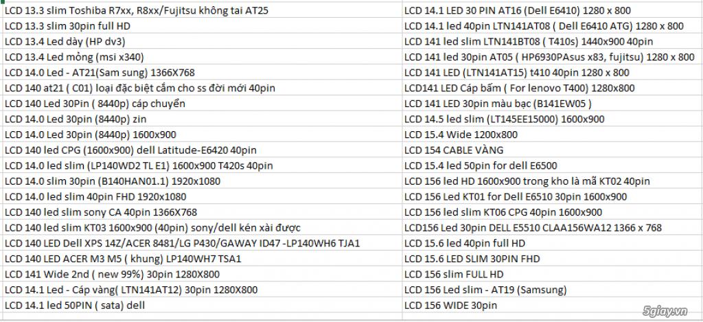 Chuyên cung cấp các loại SẠC, PIN, KEYBOARD,RAM,MÀN HÌNH  laptop - 27