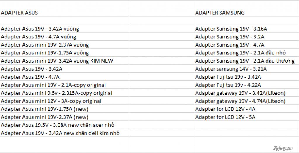 Chuyên cung cấp các loại SẠC, PIN, KEYBOARD,RAM,MÀN HÌNH  laptop - 23