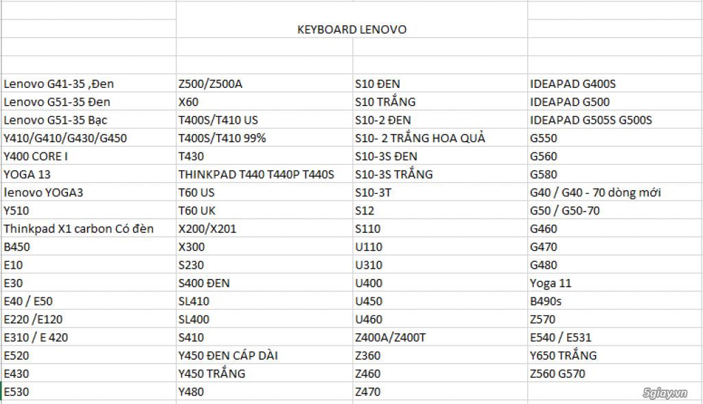 Chuyên cung cấp các loại SẠC, PIN, KEYBOARD,RAM,MÀN HÌNH  laptop - 12