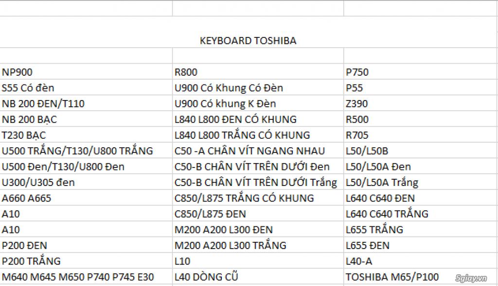 Chuyên cung cấp các loại SẠC, PIN, KEYBOARD,RAM,MÀN HÌNH  laptop - 19