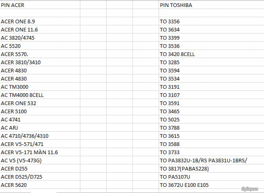 Chuyên cung cấp các loại SẠC, PIN, KEYBOARD,RAM,MÀN HÌNH  laptop - 10