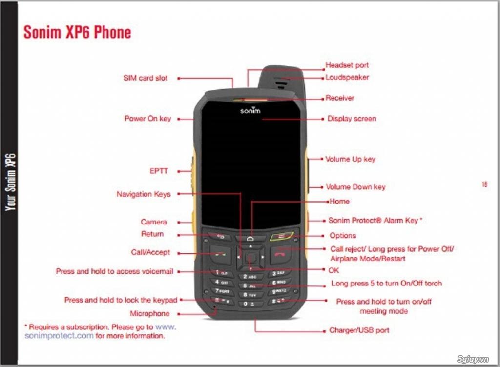 [Toàn quốc] Cần bán Sonim XP6700 mới xách tay từ Mỹ về - 8