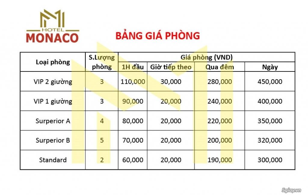 Khách sạn Moncaco Trung Sơn HCM. - 20