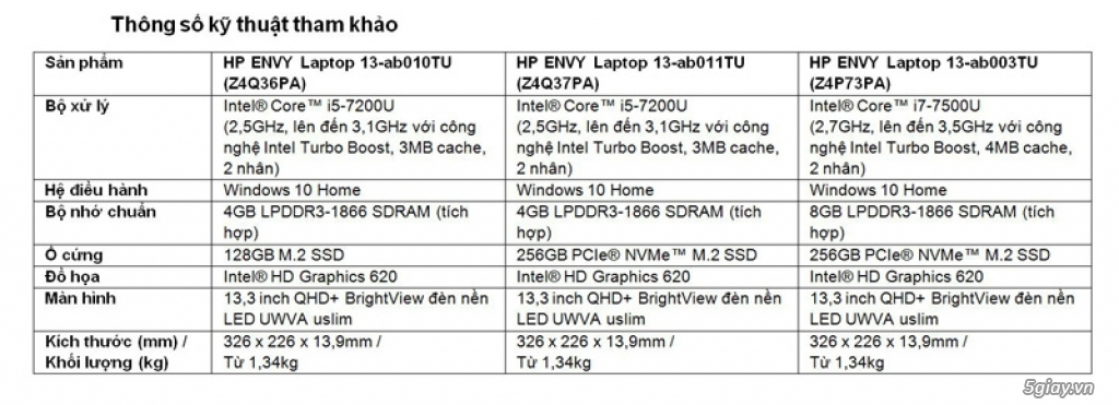 HP cải tiến mẫu Envy 2017 pin 10 giờ, bản lề kiểu mới giá từ 20 triệu - 164276