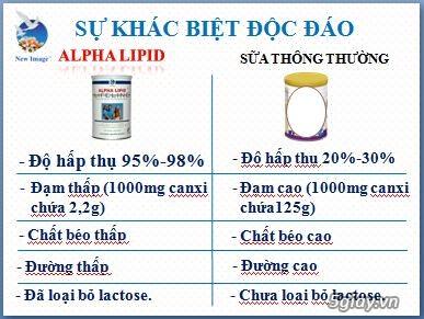 Sữa Non Alpha lipid Lifeline,Sữa Nutricia Protifar - 2