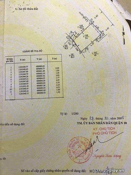 Đăng Lê Real Estate - Nhận mua bán, ký gửi các loại nhà đất TPHCM - 2