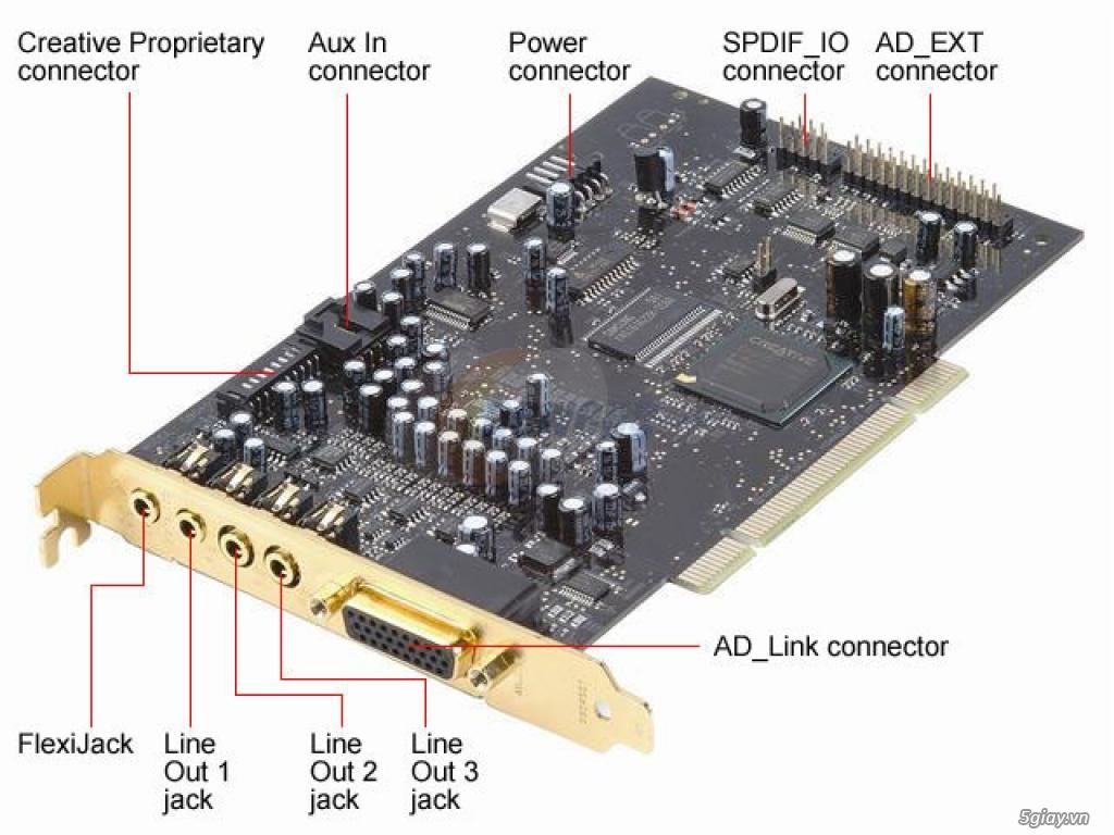 Hub Fan PWM, Backplate AMD 115x,775,1366clip 2011 gông, Ốc Đồ Mod Case - 39