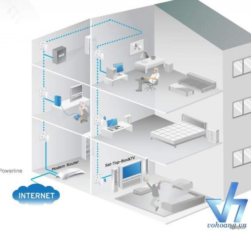 TP-LINK  TL-WPA2220KIT Bộ mở rộng internet qua đường dây điện - 1