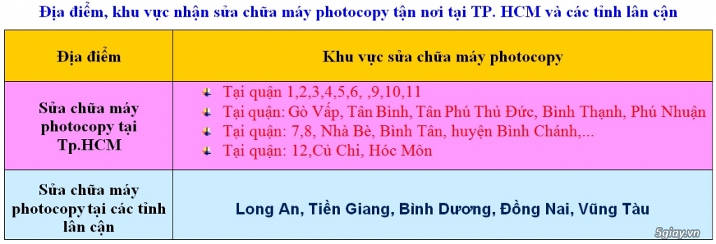 Sửa Máy Photocopy Tận Nơi TPHCM - 4