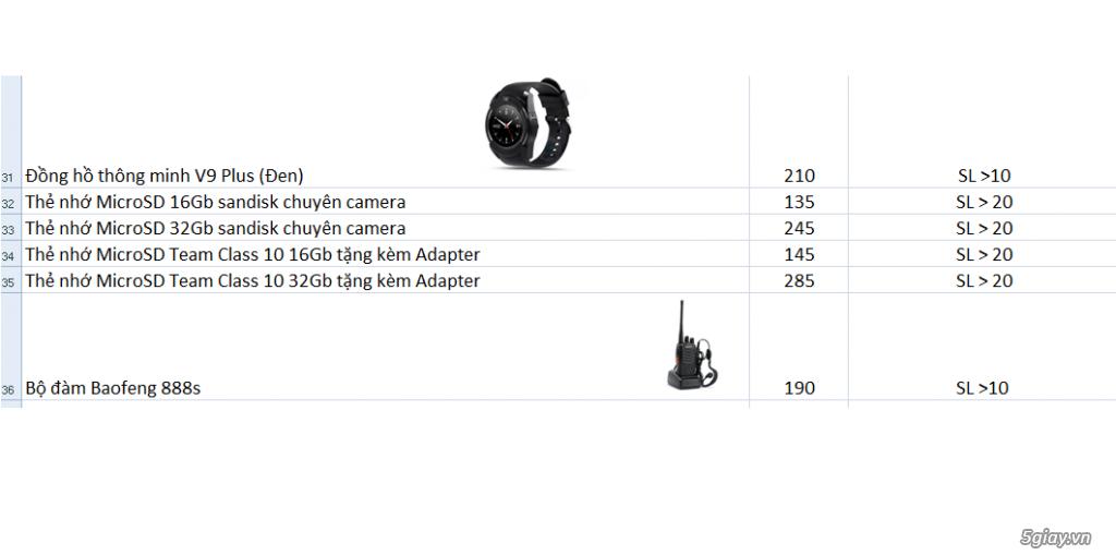 * Camera giám sát IP WIFI - Tv Box - Phụ kiện âm thanh BÁN LẺ GIÁ SỈ *
