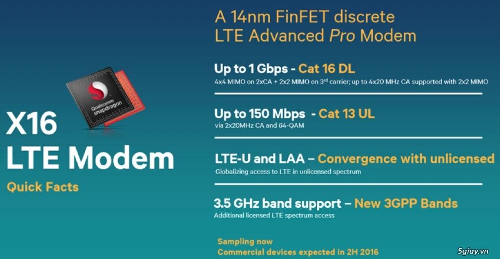 """Qualcomm nhận giải """"Phát minh LTE của năm"""" - 212527"""