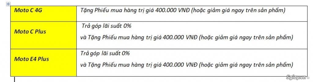 Motorola khẳng định giá trị cạnh tranh ở phân khúc giá phổ thông - 218386