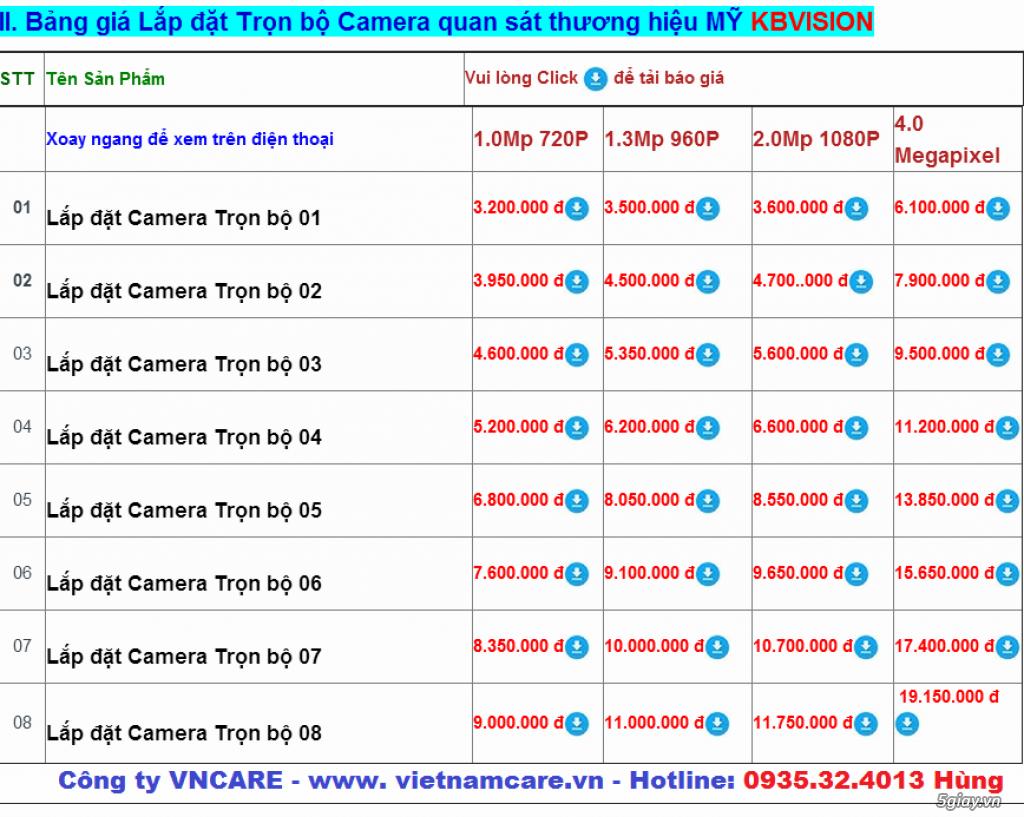 Có thật sự cần thiết khi lắp đạt camera quan sát ngày và đêm?