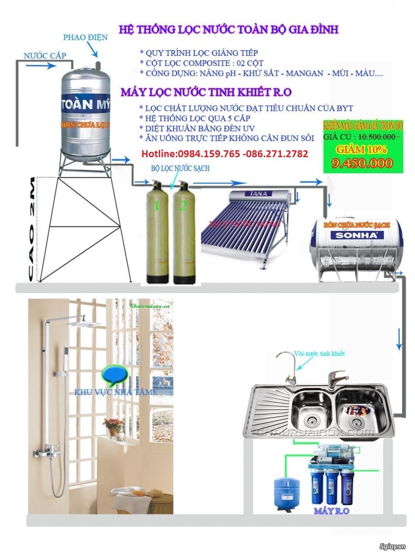 Máy lọc nước sinh hoạt cho gia đình dùng tắm giặt, ăn uống ..... - 32