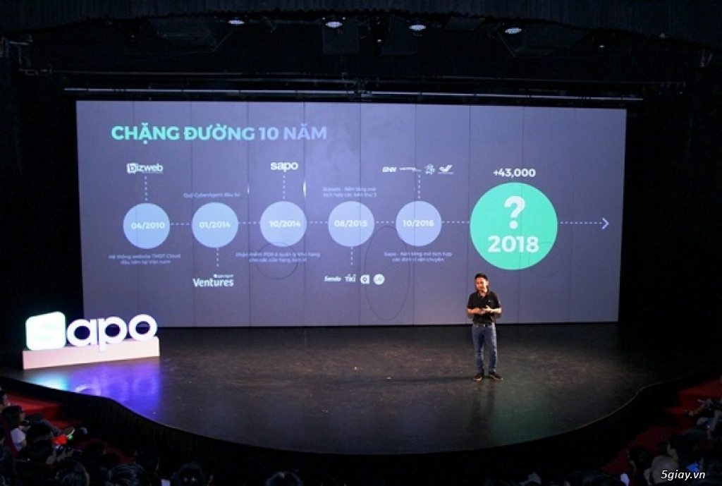 Ra mắt Sapo X, nền tảng quản lý và bán hàng đa kênh đầu tiên tại Việt Nam