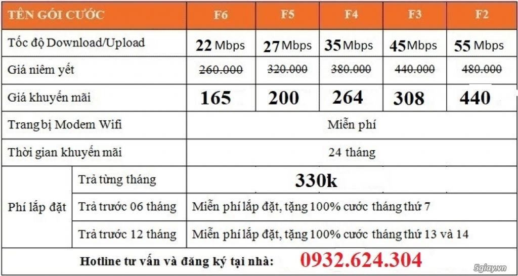 UPDAT giá SHOCK nhất SG : Samsung, Sony, Iphone..update hàng về nhiều