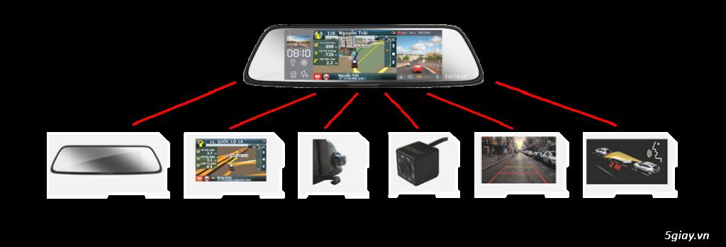 Trang trí ô tô tại nhà. Lắp đặt thiết bị dẫn đường, camera hành trình chính hãng VietMap giá tốt