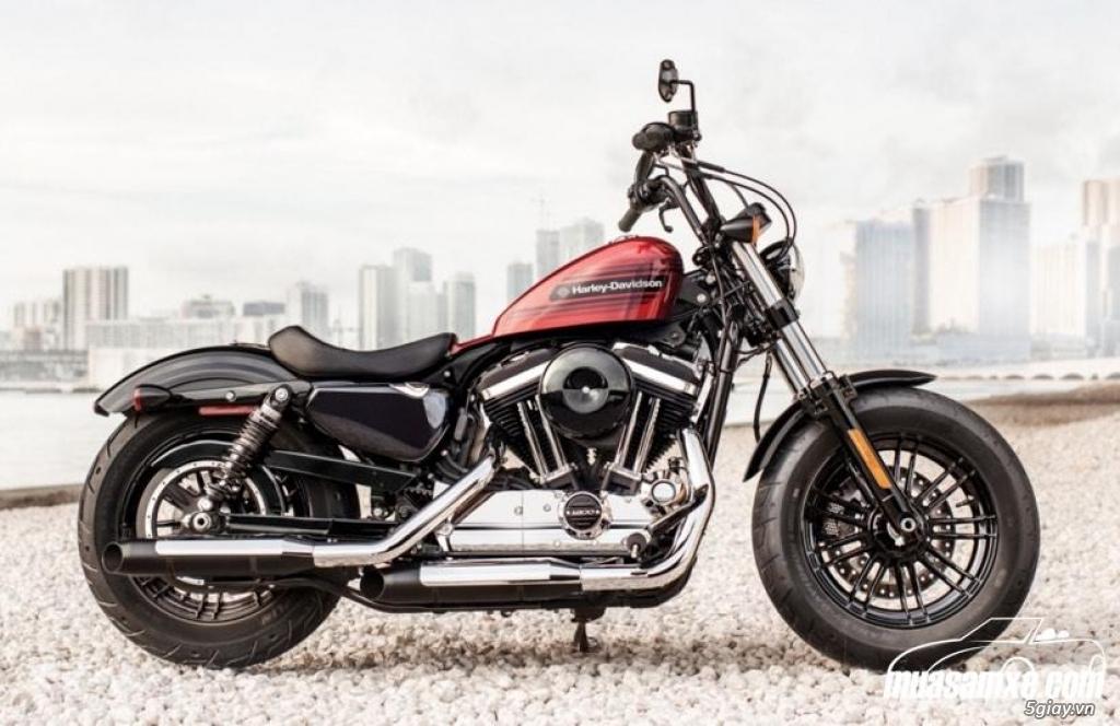 Harley Davidson ra mắt 2 mẫu Sportster 1200cc mới