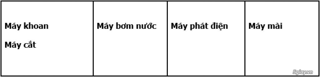 Kim khí điện máy Xuân Bằng : chuyên sửa chữa thiết bị Điện Tử - Điện Gia Dụng - 15