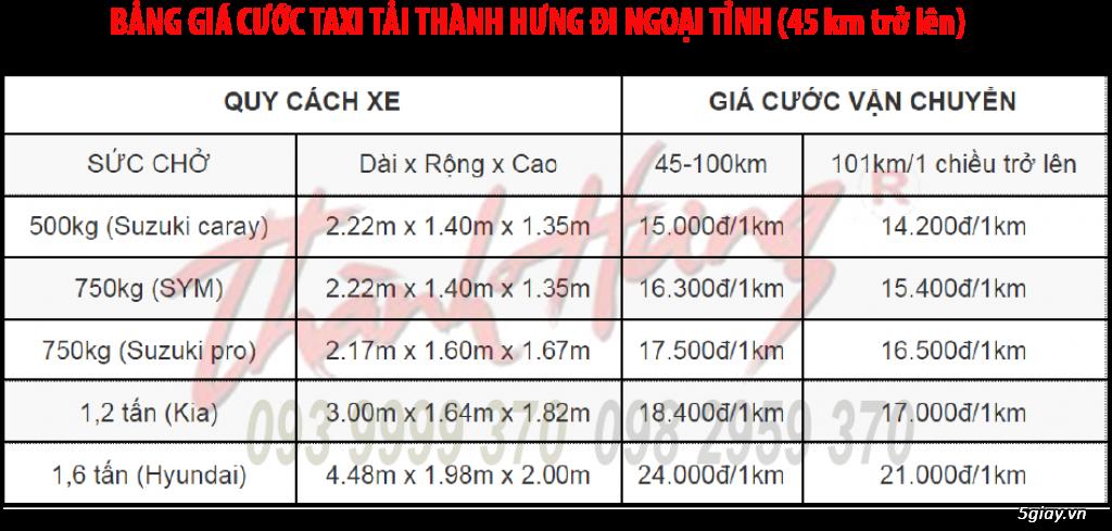 Tìm Hiểu Giá Thuê Taxi Tải Và Dịch Vụ Chuyển Nhà - 2