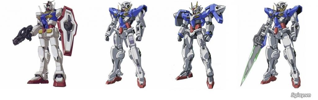 Gundam - Mô hình lắp ráp phát triển trí tuệ , chỉ có tại GundamstoreVN - 20