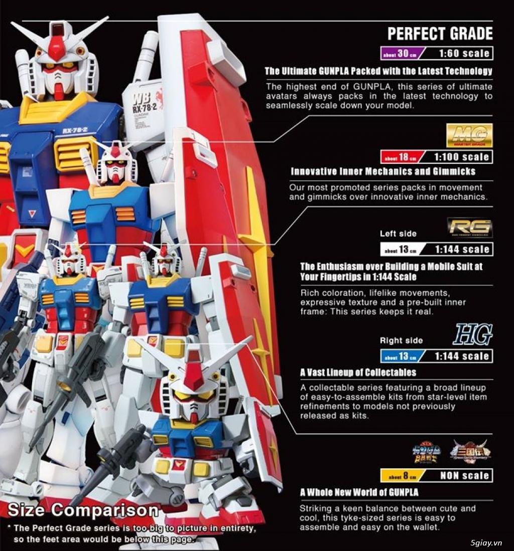 Gundam - Mô hình lắp ráp phát triển trí tuệ , chỉ có tại GundamstoreVN - 24