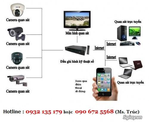 Tin học Nguyễn Trọng - Lắp đặt camera chính hãng, trọn gói, giá hợp lý - 2