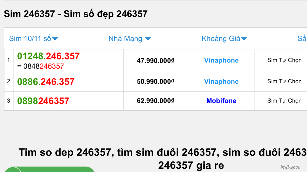 Cần bán rẻ sim 246.357 (lv 246-357,Cn nghỉ)