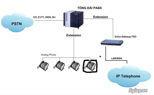 Điện thoại panasonic TS500 – Giải pháp kết nối hiệu quả - Giá siêu rẻ - 3