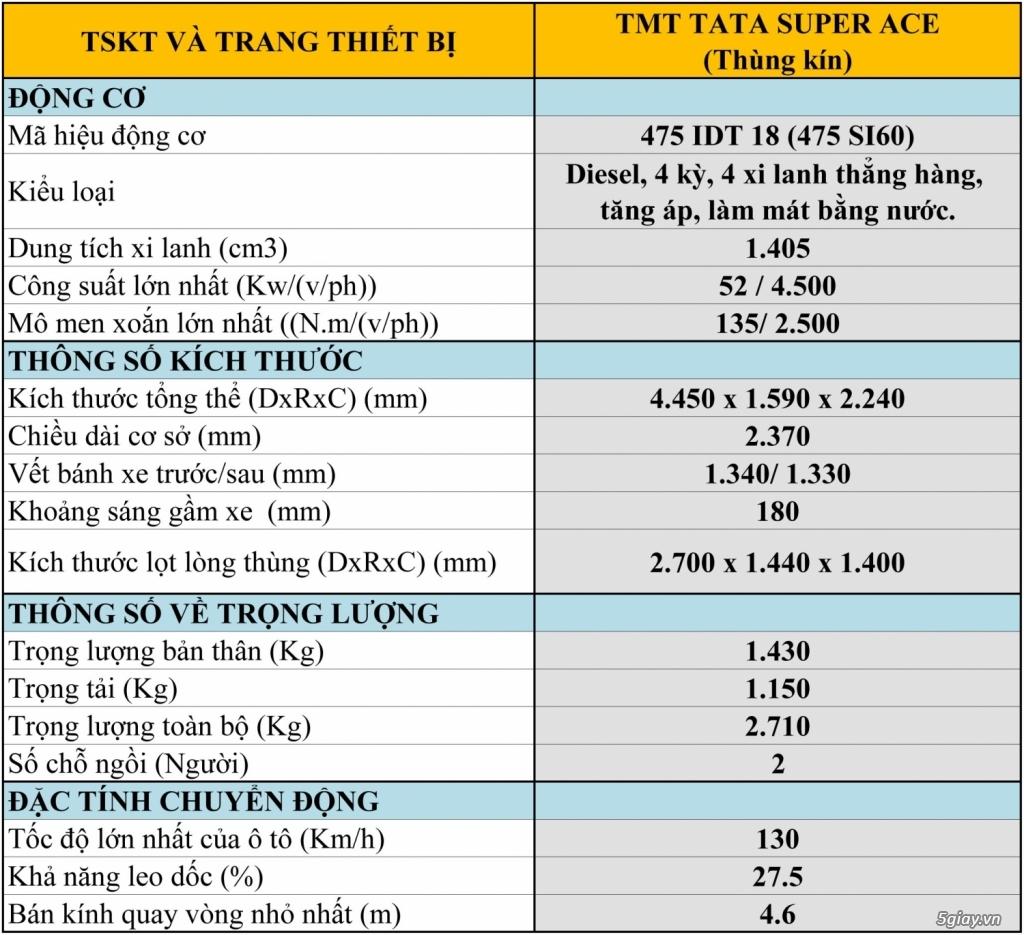 Bán xe Tata 1T2 đời 2018, tiêu thụ 5l/100km, giá 281tr.LH 0966 438 209 - 6