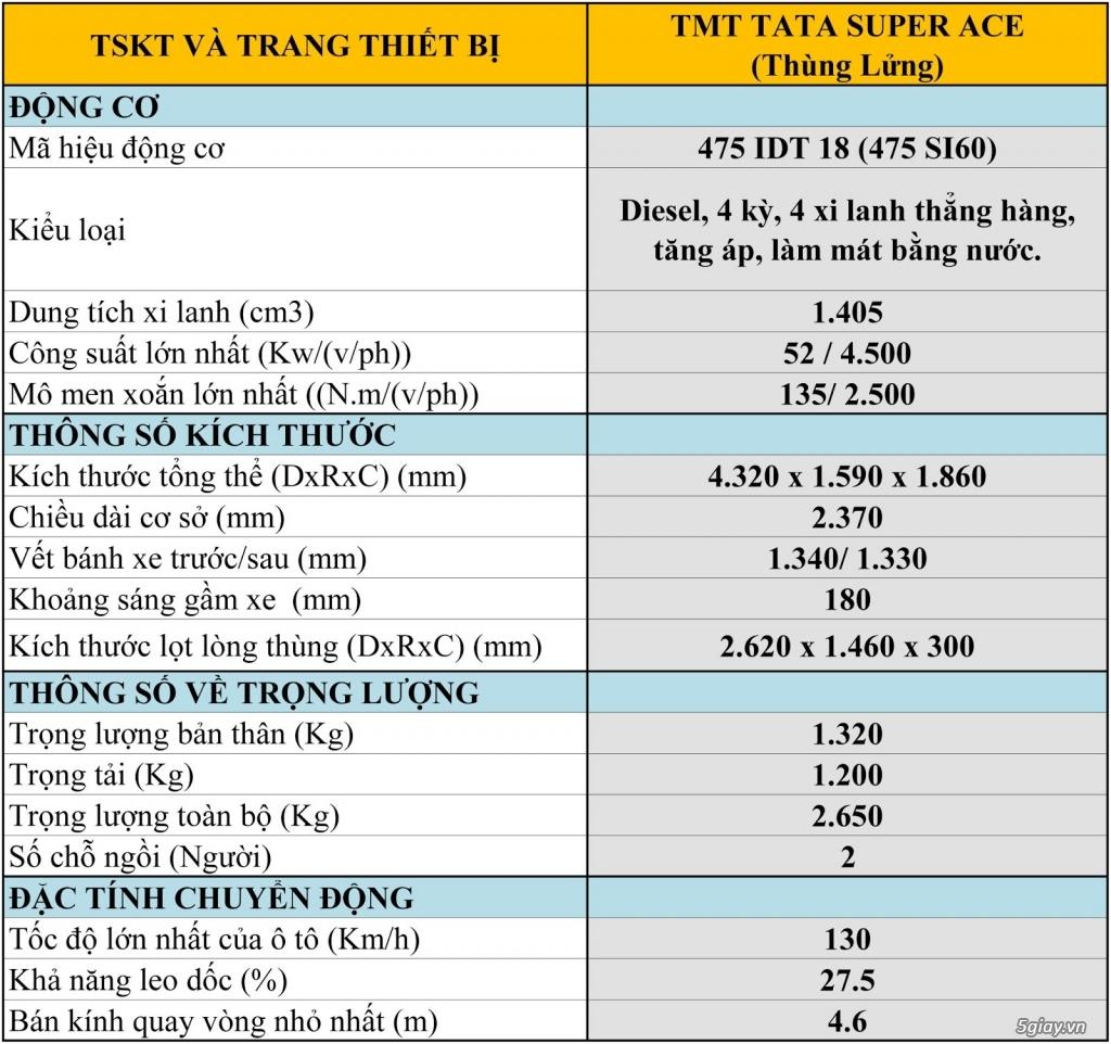 Bán xe Tata 1T2 đời 2018, tiêu thụ 5l/100km, giá 281tr.LH 0966 438 209 - 5
