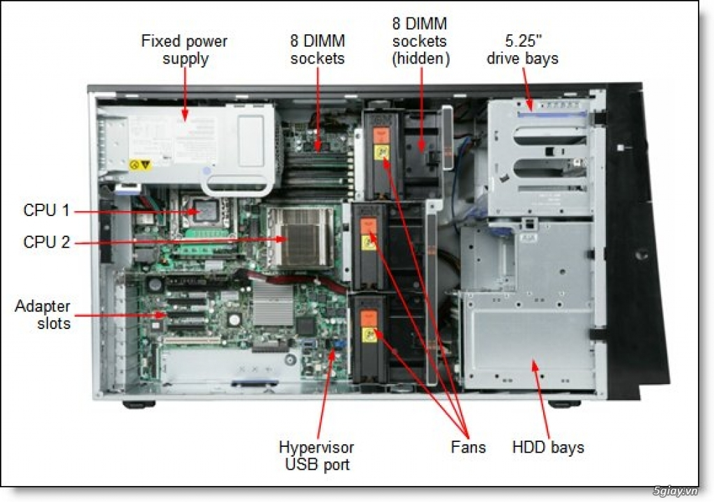 Thanh lý nhiều server và linh kiện thay thế server giá rẻ HCM - 5
