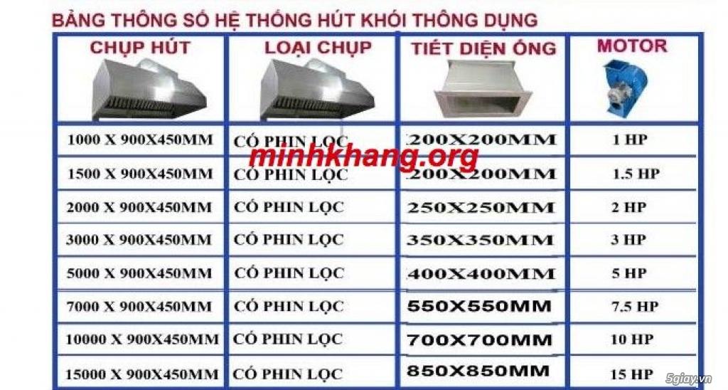 Bếp Công Nghiệp, Bếp Inox Nhà Hàng Khách Sạn Tại Đà Nẵng - 3
