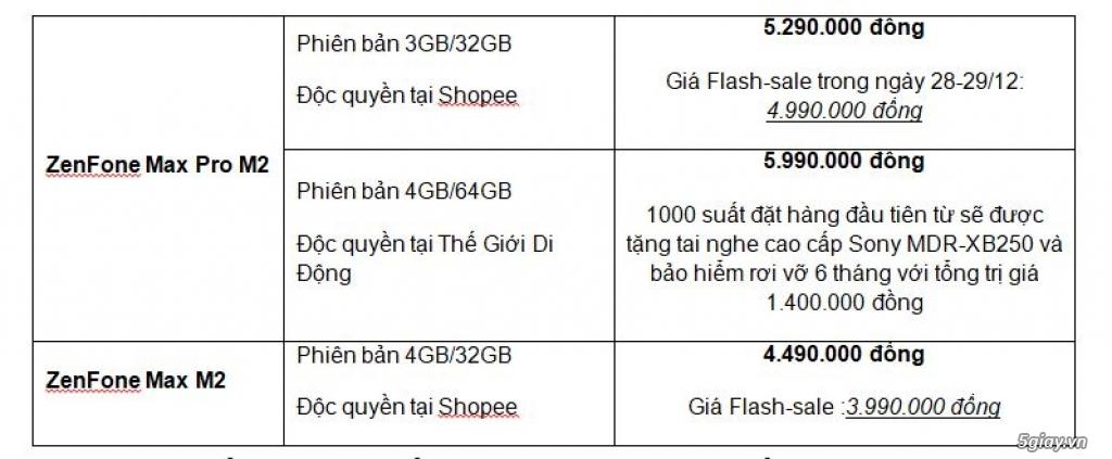ASUS ra mắt thế hệ ZenFone Max Series tiếp theo: Max M2 và Max Pro M2 - 250511