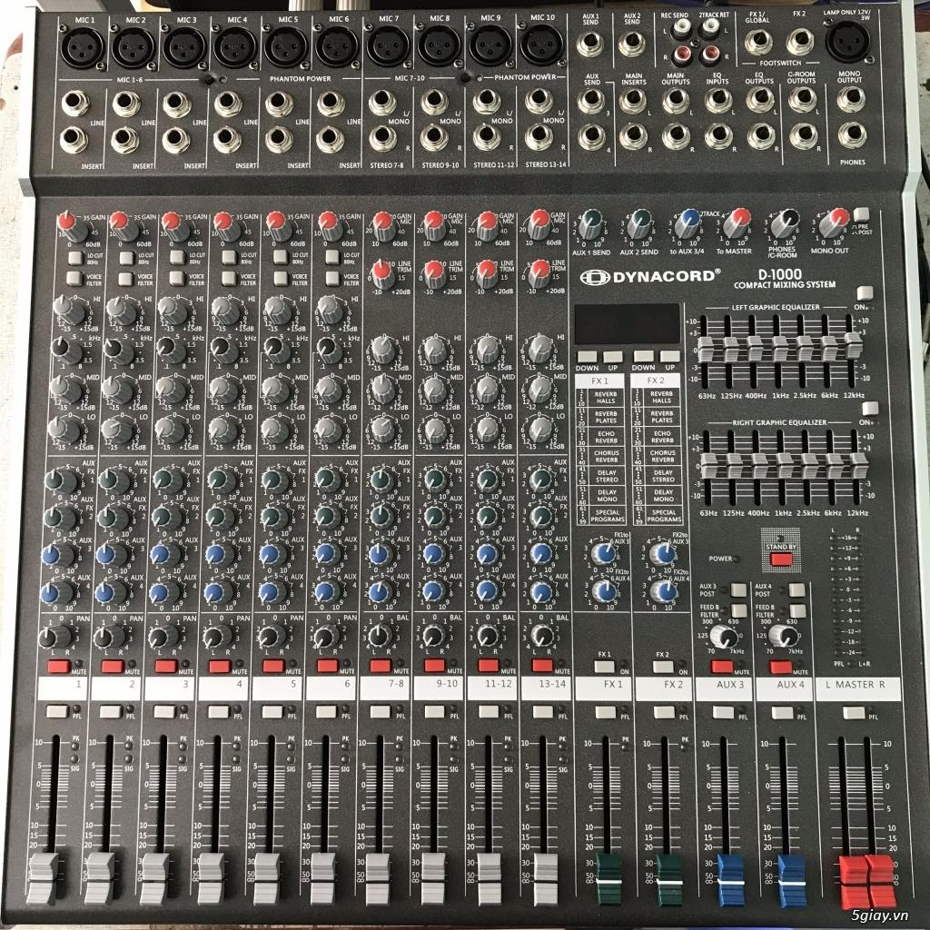 Thiên Phước Lộc Audio : Chuyển sản xuất ampli , loa công suất lớn - 19