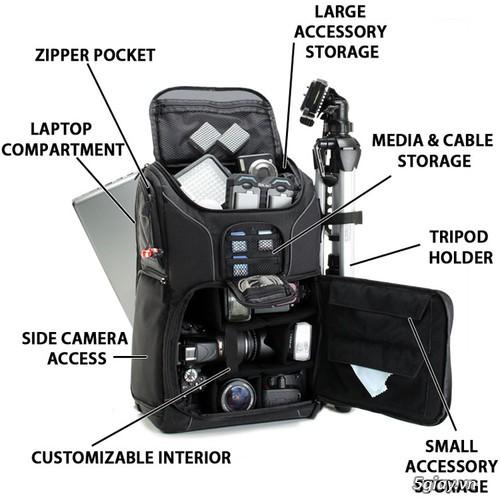 Thanh lý lô balo USAGEAR S17 giá rẻ - 3