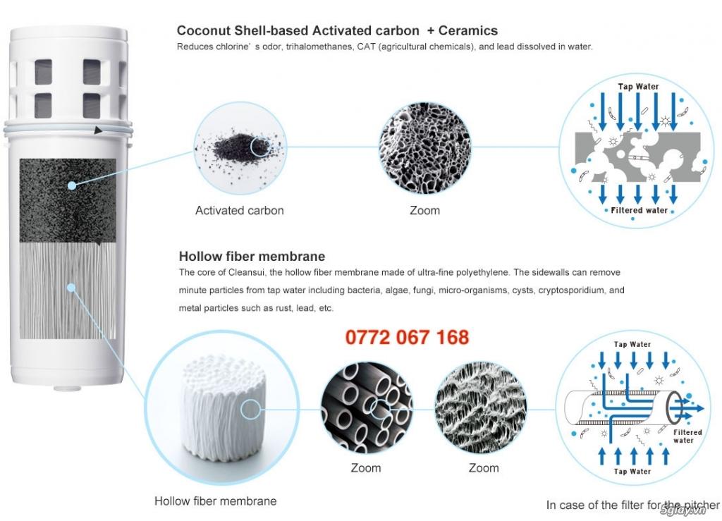 Đầu Lọc Nước Uống Tại Vòi Cleansui CB013, CB073, MD101 - 5