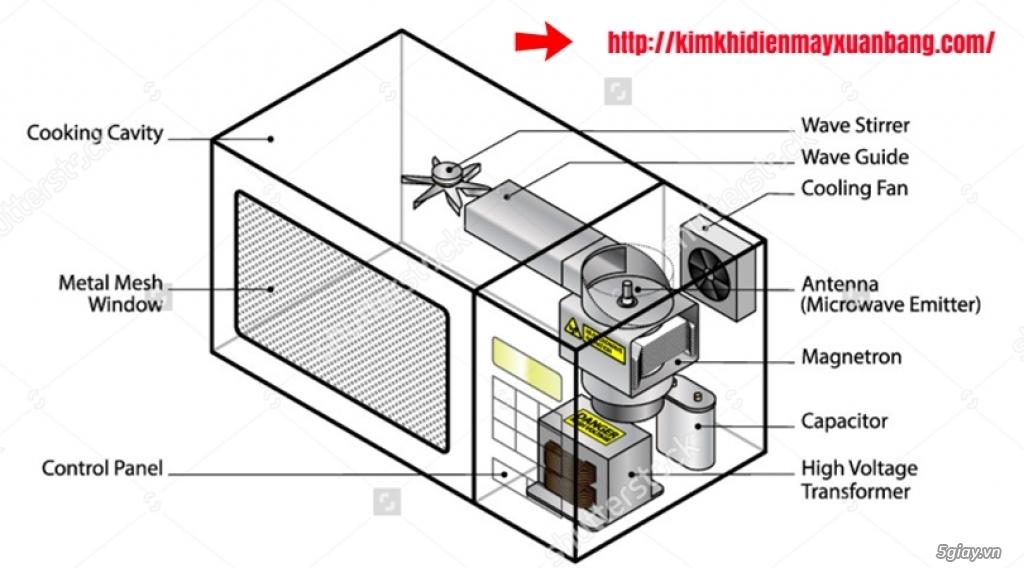 Chuyên sửa chữa lò vi sóng - lò nướng - máy nướng bánh các loại ... - 5
