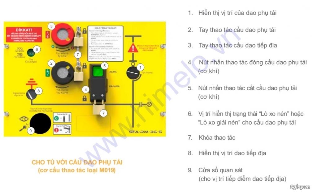 TỦ TRUNG THẾ RMU 40.5KV SFA-RM36.S - 1