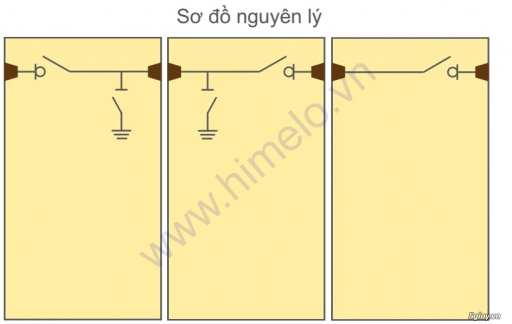 Cần bán: Tủ RMU 40.5kV SFA-RM36.C - 1