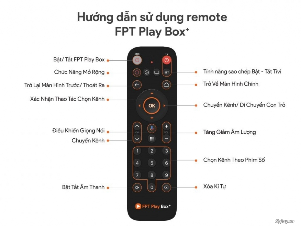FPT PLAY BOX 4K + Remote Voice FPT - 1