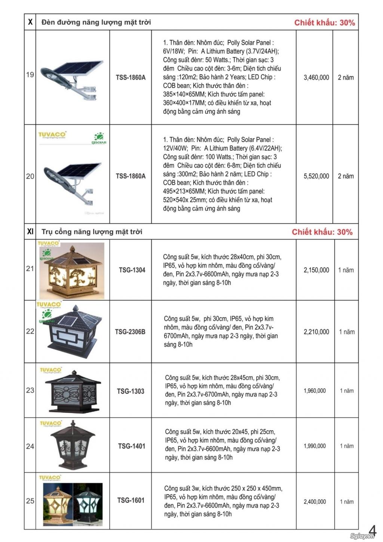 WESTERN LED - Kho thiết bị điện giá sỉ - Chiết khấu cực cao - Hoa hồng - 7